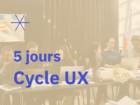 Formation UX Design (Visio) – 20 au 24 avril