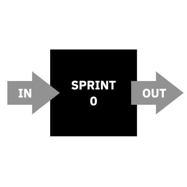 sprint zéro in et out